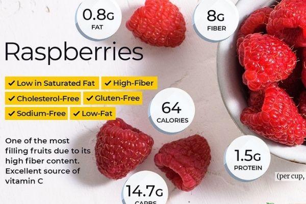Giá trị dinh dưỡng của quả mâm xôi